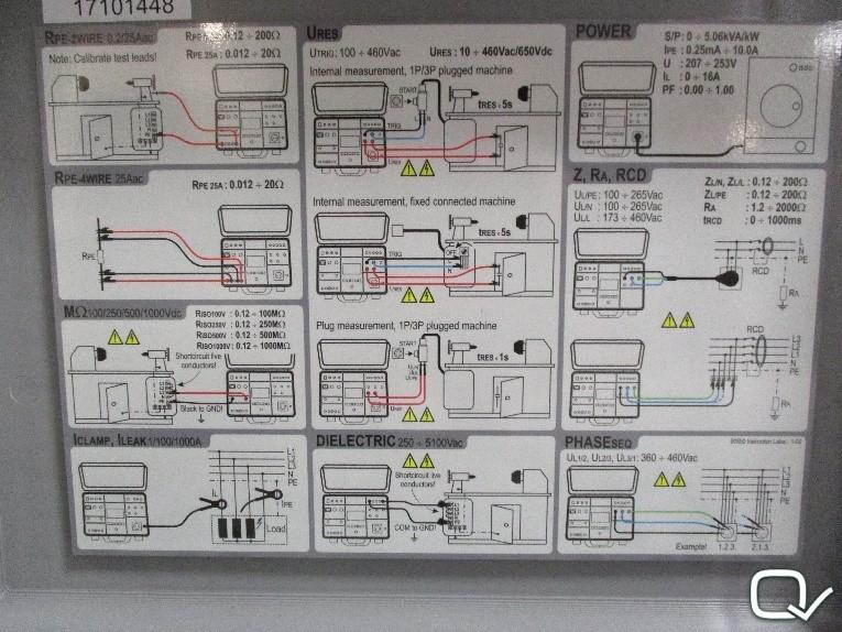 strumento per prove elettriche EN60204-1